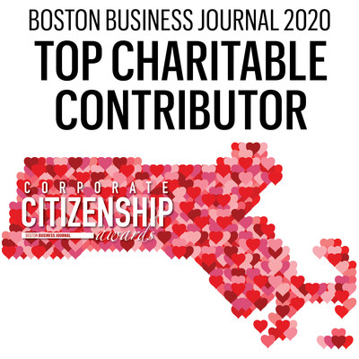 Mayores Contribuyentes Caritativos BBJ 2020