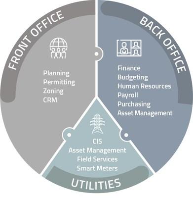 ESC Partners
